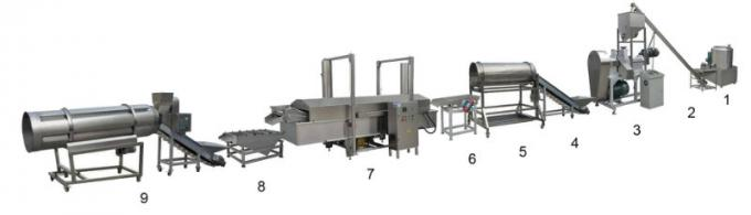 Fried Type Cheetos Snacks Making Machine Cheetos Chips Production Line