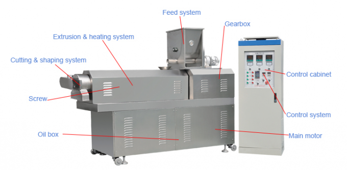 Easy To Use Snack Production Line Puff Extruder Machine 1 Year Warranty 4