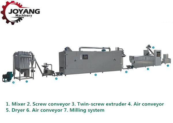 Nutritional Cassava Starch Production Line , Starch Processing Equipment 380V / 50Hz